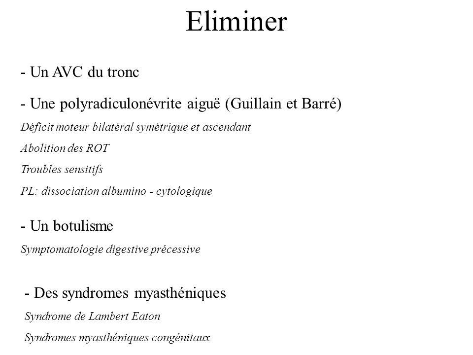 Eliminer - Une polyradiculonévrite aiguë (Guillain et Barré) Déficit moteur bilatéral symétrique et ascendant Abolition des ROT Troubles sensitifs PL: