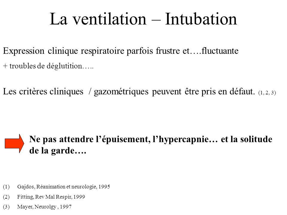 La ventilation – Intubation Les critères cliniques / gazométriques peuvent être pris en défaut. (1, 2, 3) Expression clinique respiratoire parfois fru