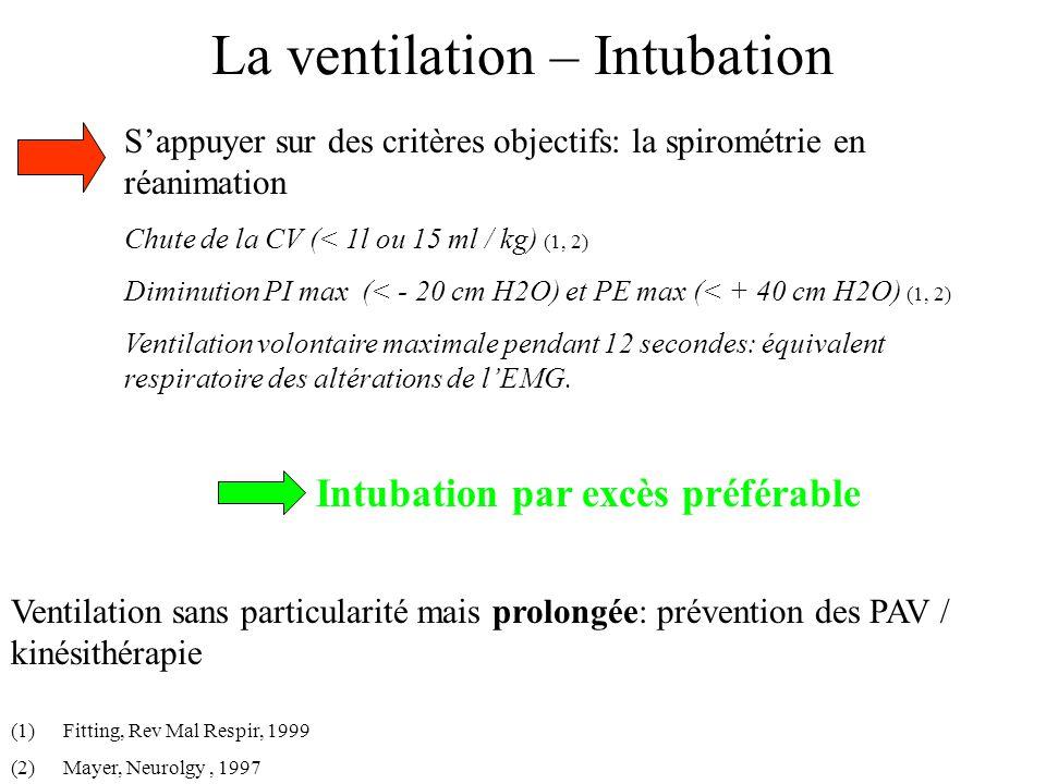 La ventilation – Intubation Sappuyer sur des critères objectifs: la spirométrie en réanimation Chute de la CV (< 1l ou 15 ml / kg) (1, 2) Diminution P