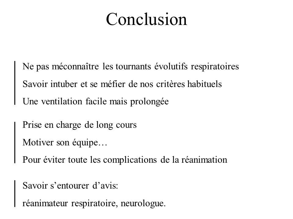 Conclusion Ne pas méconnaître les tournants évolutifs respiratoires Savoir intuber et se méfier de nos critères habituels Une ventilation facile mais