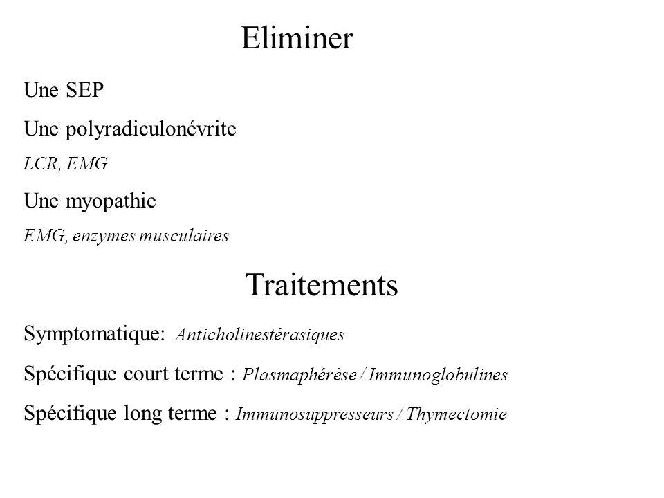 Eliminer Une polyradiculonévrite LCR, EMG Une SEP Traitements Symptomatique: Anticholinestérasiques Spécifique court terme : Plasmaphérèse / Immunoglo