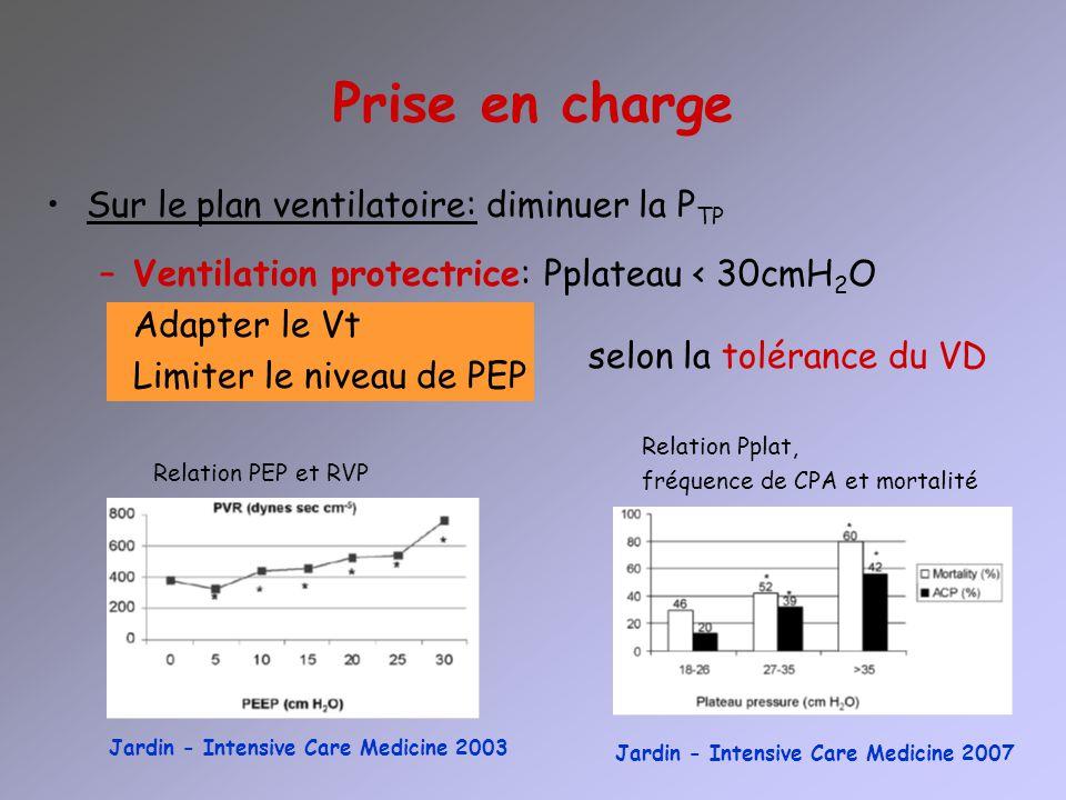 Sur le plan ventilatoire: diminuer la P TP –Ventilation protectrice: Pplateau < 30cmH 2 O Adapter le Vt Limiter le niveau de PEP Prise en charge Relat