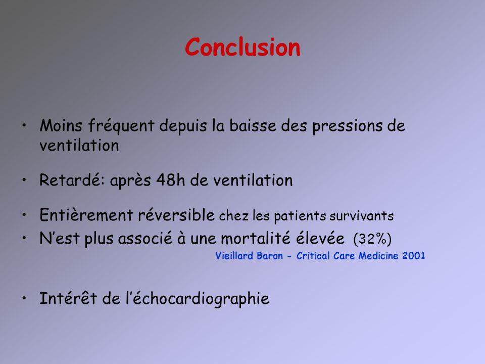 Conclusion Moins fréquent depuis la baisse des pressions de ventilation Retardé: après 48h de ventilation Entièrement réversible chez les patients sur