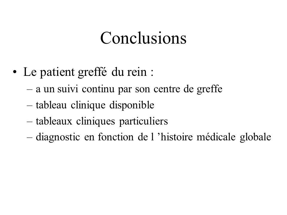 Conclusions Le patient greffé du rein : –a un suivi continu par son centre de greffe –tableau clinique disponible –tableaux cliniques particuliers –diagnostic en fonction de l histoire médicale globale