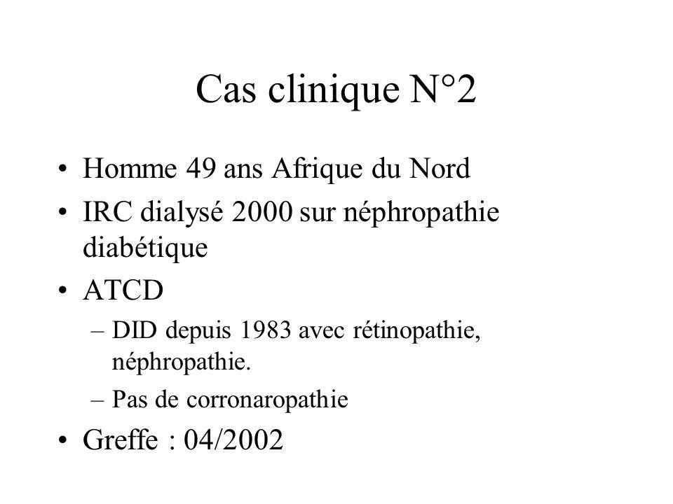 Homme 49 ans Afrique du Nord IRC dialysé 2000 sur néphropathie diabétique ATCD –DID depuis 1983 avec rétinopathie, néphropathie.