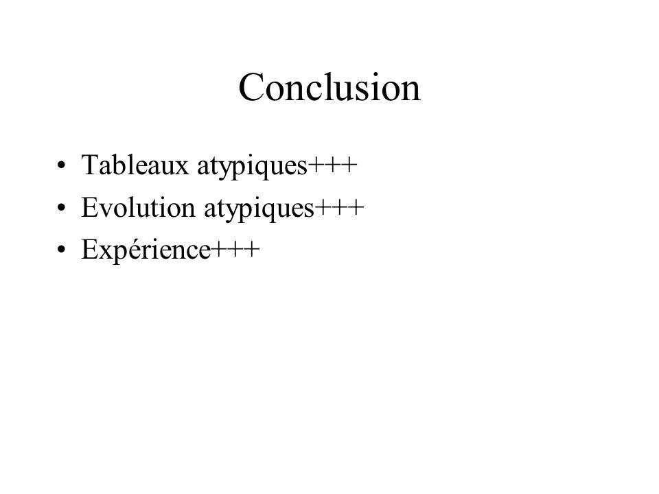 Conclusion Tableaux atypiques+++ Evolution atypiques+++ Expérience+++