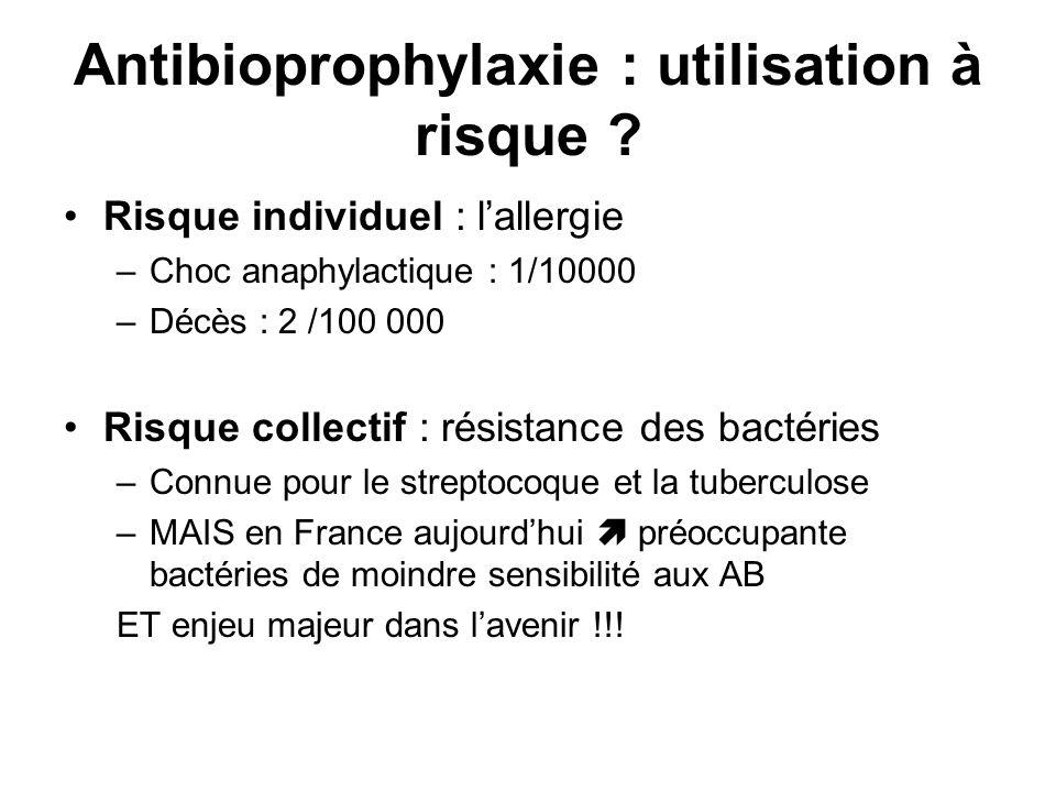 Antibioprophylaxie : utilisation à risque ? Risque individuel : lallergie –Choc anaphylactique : 1/10000 –Décès : 2 /100 000 Risque collectif : résist