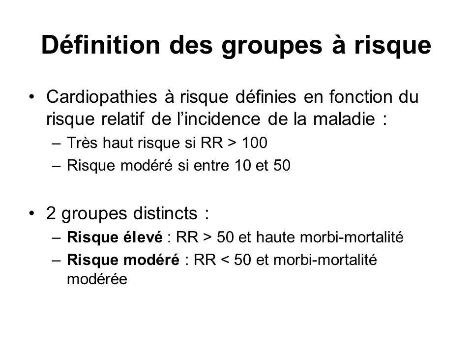 Définition des groupes à risque Cardiopathies à risque définies en fonction du risque relatif de lincidence de la maladie : –Très haut risque si RR >