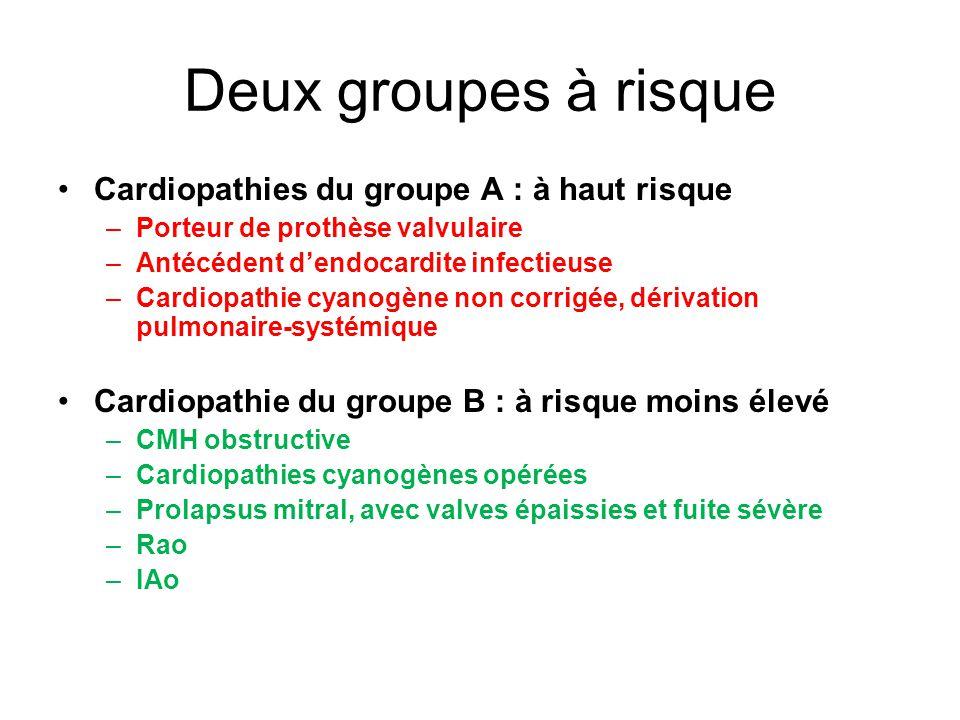 Deux groupes à risque Cardiopathies du groupe A : à haut risque –Porteur de prothèse valvulaire –Antécédent dendocardite infectieuse –Cardiopathie cya