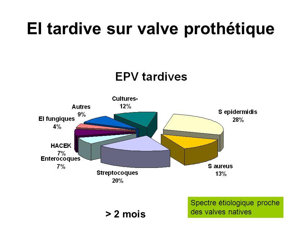 EI tardive sur valve prothétique > 2 mois Spectre étiologique proche des valves natives