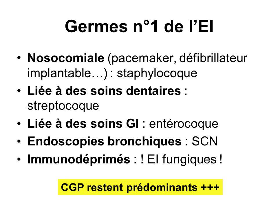 Critères modifiés de Duke Critères majeurs 1.Microbiologique microorganisme typique isolé à partir de deux HC séparées: streptocoque viridans, streptocoque bovis, groupe HACEK, S aureus ou bactériémie communautaire à Entérocoque sans foyer primitif OU microorganisme compatible avec une EI isolée dHC + persistante OU 1 HC + pour Coxiella burnetii ou IgG phase I titre > 1:800 2.Preuve de latteinte endocardique ETT ou ETO + Fuite valvulaire (souffle) nouvellement apparue Critères mineurs Cardiopathie prédisposante ou toxicomanie IV Fièvre Phénomènes vasculaires Phénomènes immunologiques Microbiologie (HC+ ne rentrant pas dans les critères majeurs: bactérie non typique dEI, HC isolée + à S coag-) EI certaine = 2 CM 1 CM+3Cm 5 Cm EI possible = 1 CM+ 1 Cm 3 Cm
