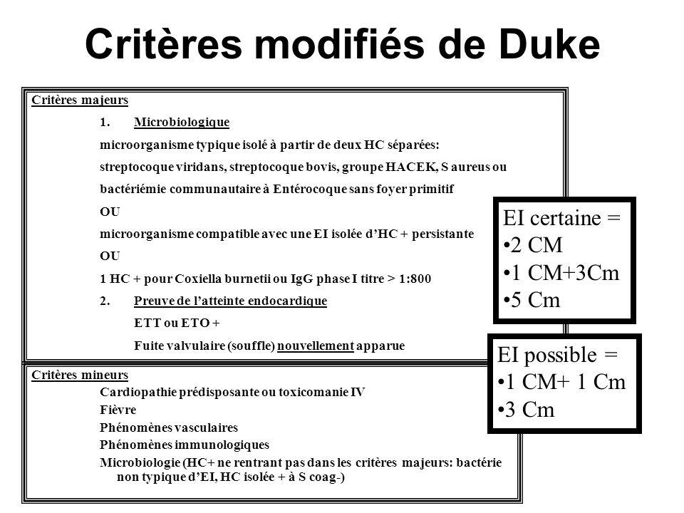 Critères modifiés de Duke Critères majeurs 1.Microbiologique microorganisme typique isolé à partir de deux HC séparées: streptocoque viridans, strepto