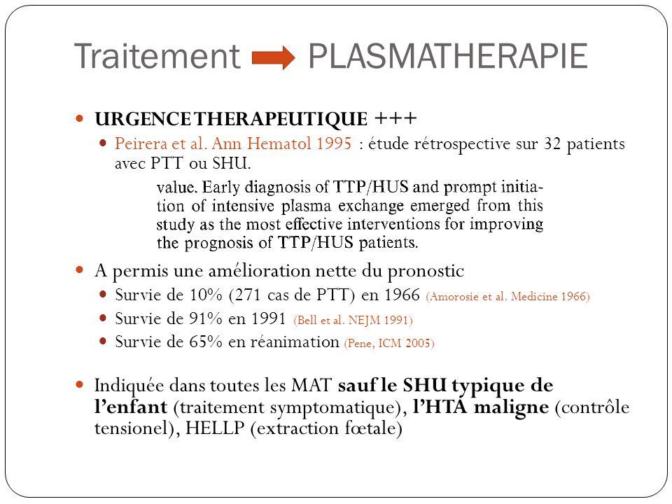 Traitement PLASMATHERAPIE URGENCE THERAPEUTIQUE +++ Peirera et al. Ann Hematol 1995 : étude rétrospective sur 32 patients avec PTT ou SHU. A permis un