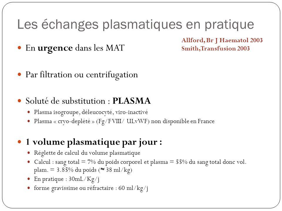 Les échanges plasmatiques en pratique En urgence dans les MAT Par filtration ou centrifugation Soluté de substitution : PLASMA Plasma isogroupe, déleu