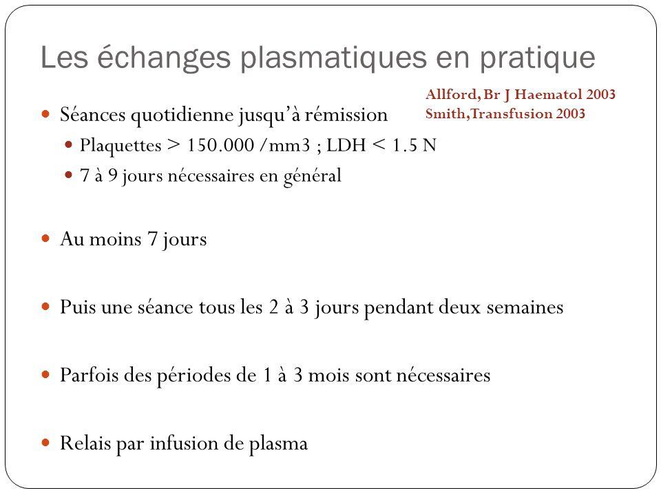 Les échanges plasmatiques en pratique Séances quotidienne jusquà rémission Plaquettes > 150.000 /mm3 ; LDH < 1.5 N 7 à 9 jours nécessaires en général