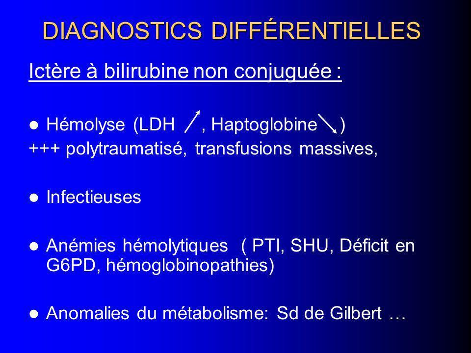 DIAGNOSTICS DIFFÉRENTIELLES Ictère à bilirubine non conjuguée : Hémolyse (LDH, Haptoglobine ) +++ polytraumatisé, transfusions massives, Infectieuses