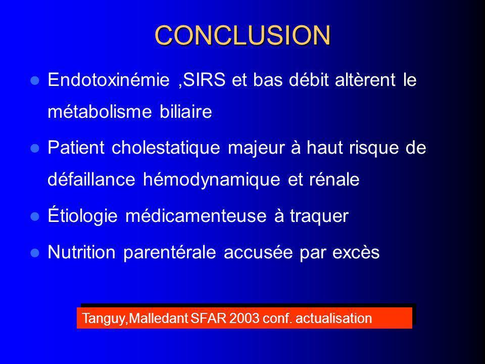 CONCLUSION Endotoxinémie,SIRS et bas débit altèrent le métabolisme biliaire Patient cholestatique majeur à haut risque de défaillance hémodynamique et