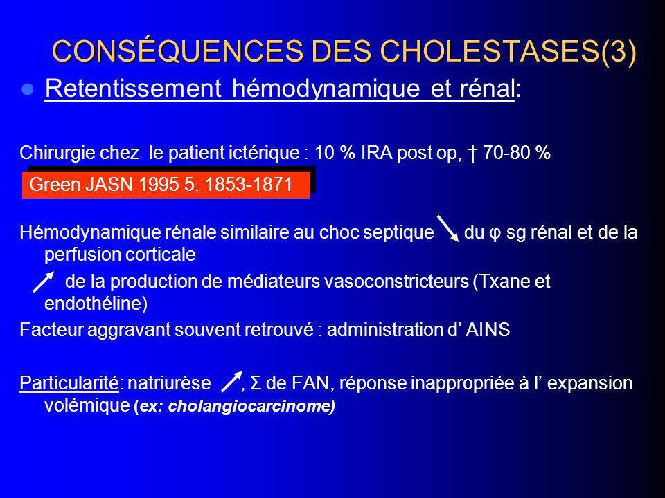 CONSÉQUENCES DES CHOLESTASES(3) Retentissement hémodynamique et rénal: Chirurgie chez le patient ictérique : 10 % IRA post op, 70-80 % Hémodynamique r