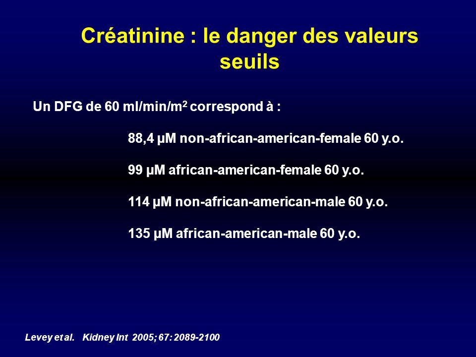 Créatinine : le danger des valeurs seuils Un DFG de 60 ml/min/m 2 correspond à : 88,4 µM non-african-american-female 60 y.o. 99 µM african-american-fe