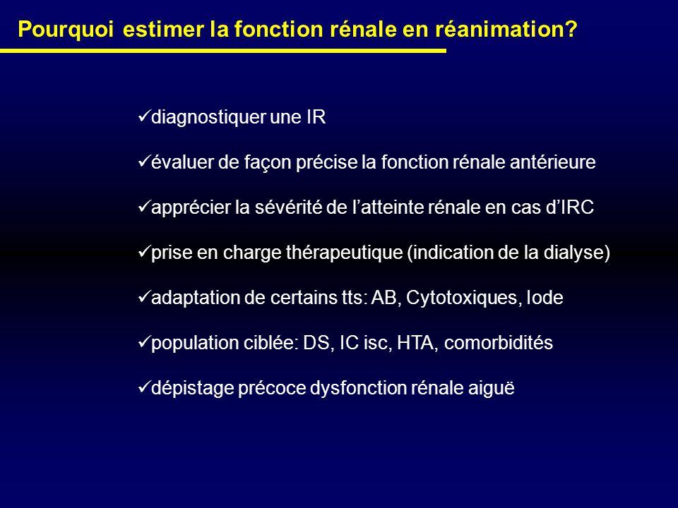 Pourquoi estimer la fonction rénale en réanimation? diagnostiquer une IR évaluer de façon précise la fonction rénale antérieure apprécier la sévérité
