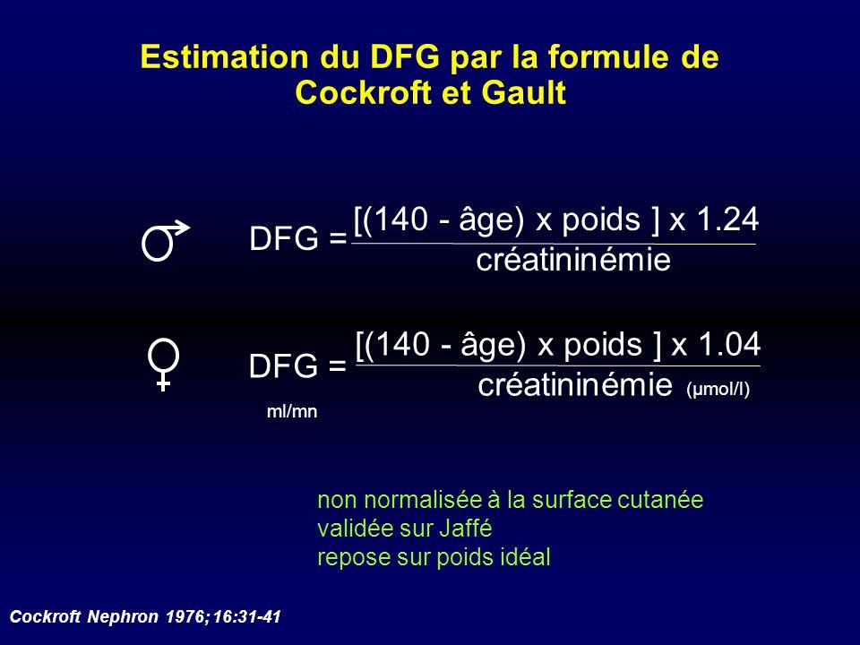 Estimation du DFG par la formule de Cockroft et Gault [(140 - âge) x poids ] x 1.24 créatininémie [(140 - âge) x poids ] x 1.04 créatininémie (µmol/l)