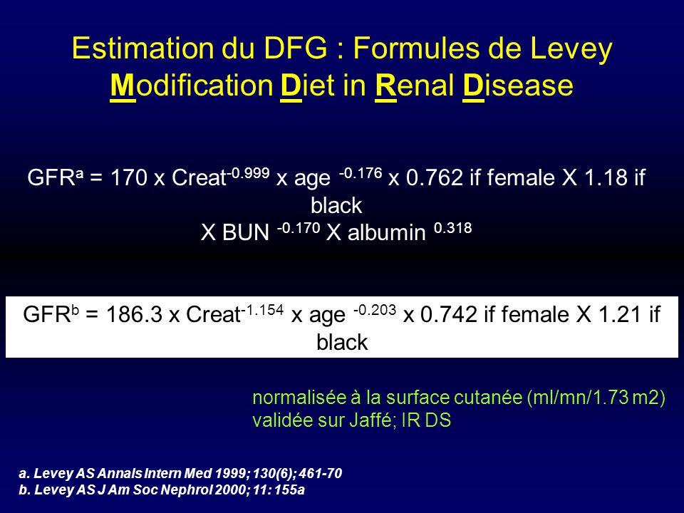 Estimation du DFG : Formules de Levey Modification Diet in Renal Disease GFR a = 170 x Creat -0.999 x age -0.176 x 0.762 if female X 1.18 if black X B