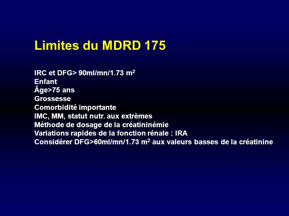 Limites du MDRD 175 IRC et DFG> 90ml/mn/1.73 m 2 Enfant Âge>75 ans Grossesse Comorbidité importante IMC, MM, statut nutr. aux extrèmes Méthode de dosa