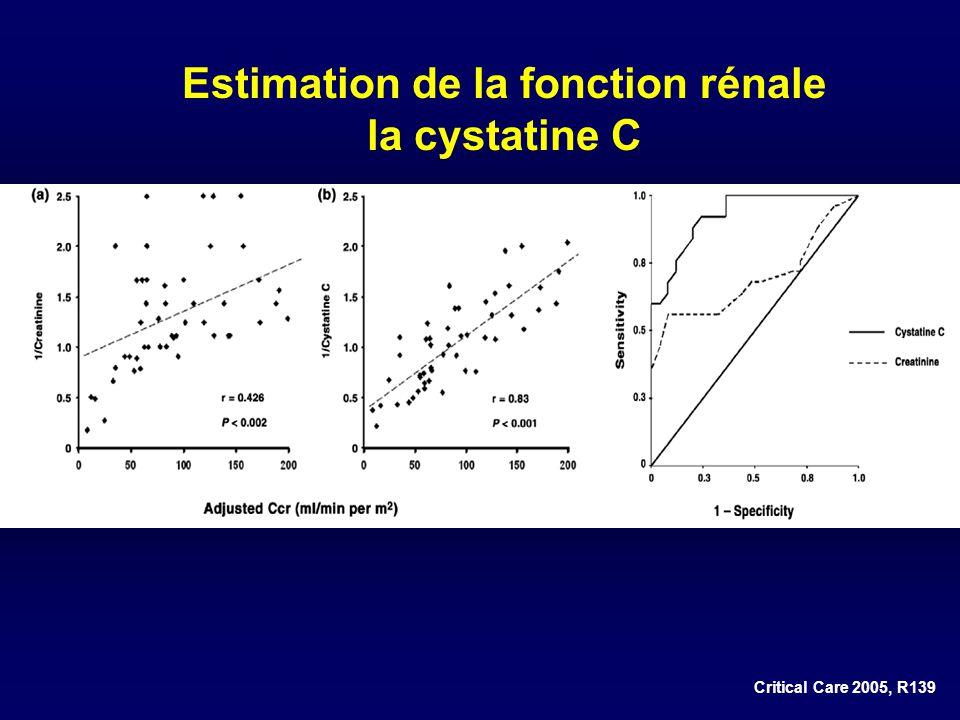 Estimation de la fonction rénale la cystatine C Critical Care 2005, R139
