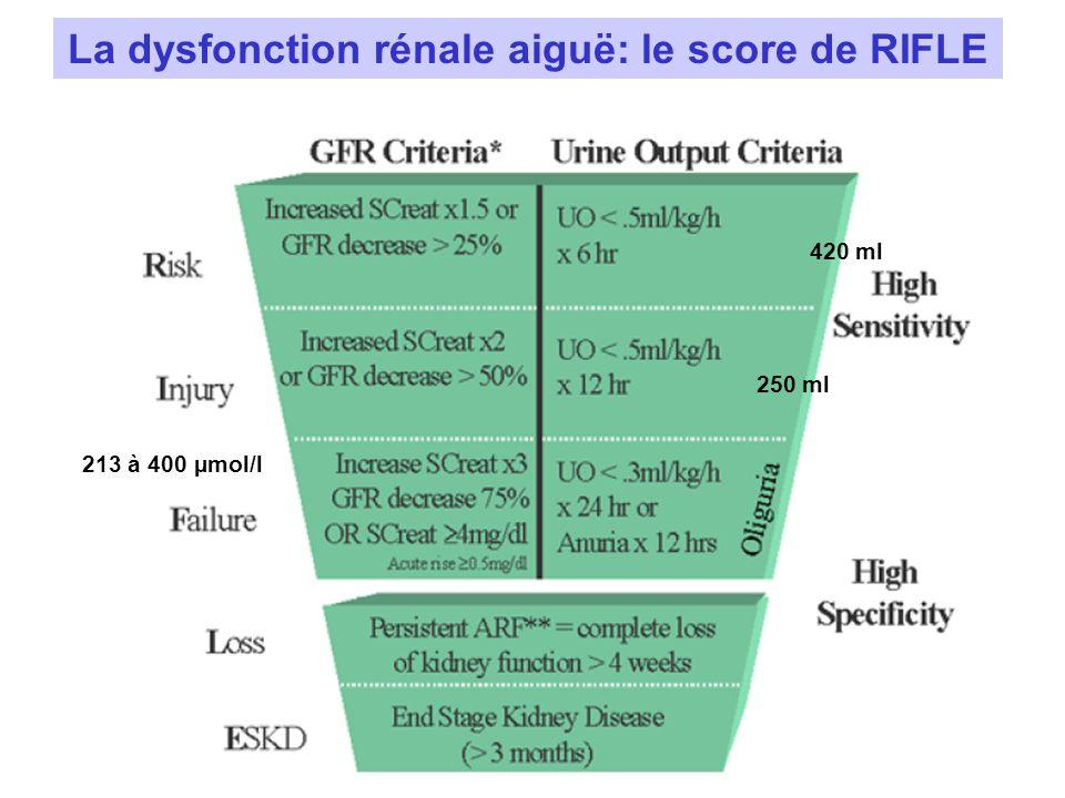 La dysfonction rénale aiguë: le score de RIFLE 420 ml 250 ml 213 à 400 µmol/l