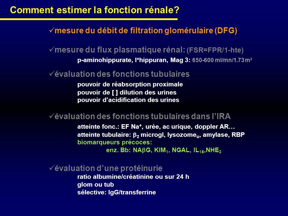Comment estimer la fonction rénale? mesure du débit de filtration glomérulaire (DFG) mesure du flux plasmatique rénal: (FSR=FPR/1-hte) p-aminohippurat