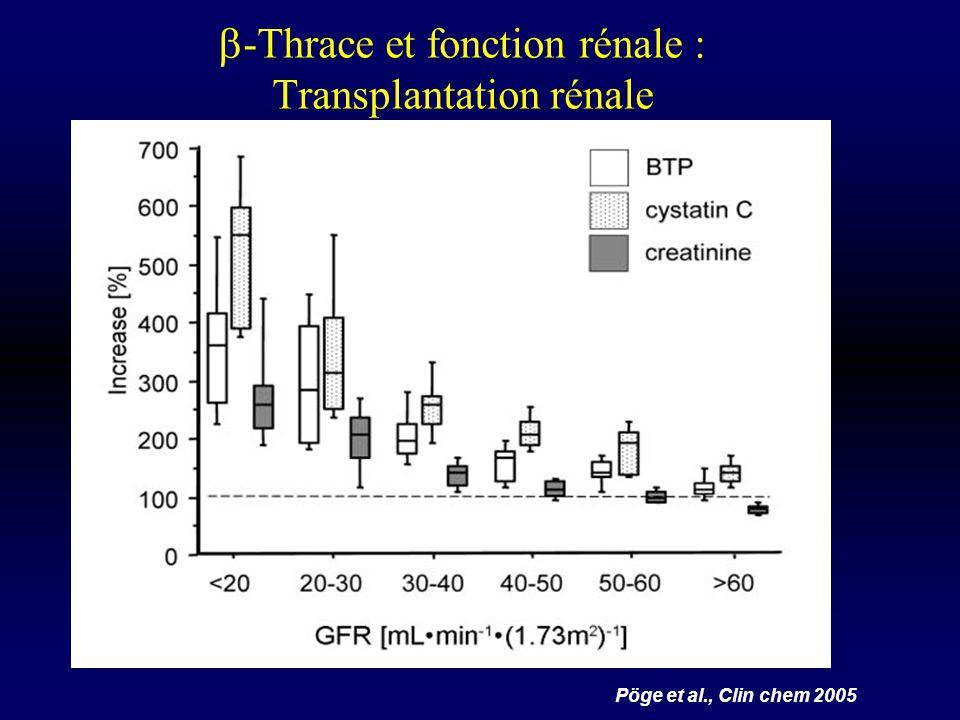 -Thrace et fonction rénale : Transplantation rénale Pöge et al., Clin chem 2005