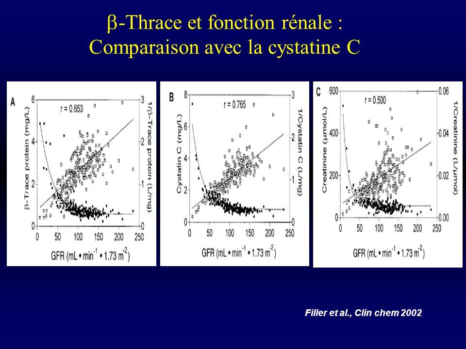 -Thrace et fonction rénale : Comparaison avec la cystatine C Filler et al., Clin chem 2002