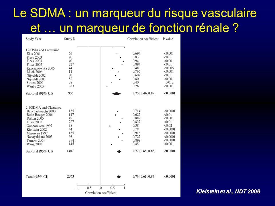 Le SDMA : un marqueur du risque vasculaire et … un marqueur de fonction rénale ? Kielstein et al., NDT 2006