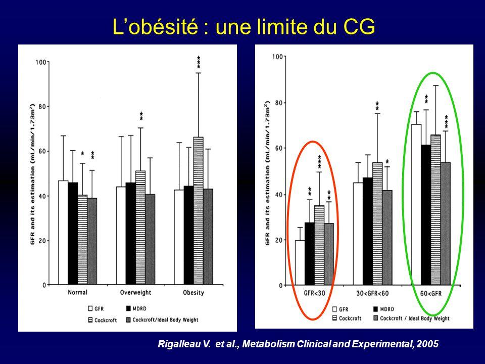 Lobésité : une limite du CG Rigalleau V. et al., Metabolism Clinical and Experimental, 2005
