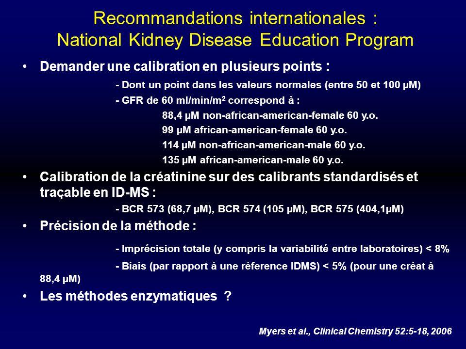Recommandations internationales : National Kidney Disease Education Program Myers et al., Clinical Chemistry 52:5-18, 2006 Demander une calibration en