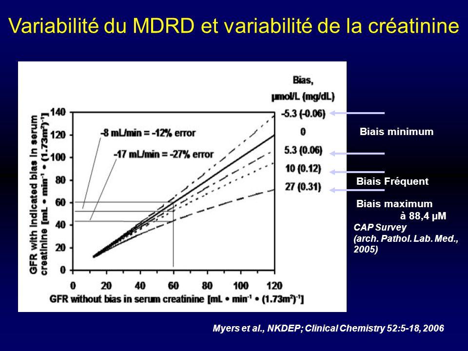 Variabilité du MDRD et variabilité de la créatinine Myers et al., NKDEP; Clinical Chemistry 52:5-18, 2006 Biais minimum Biais Fréquent Biais maximum à