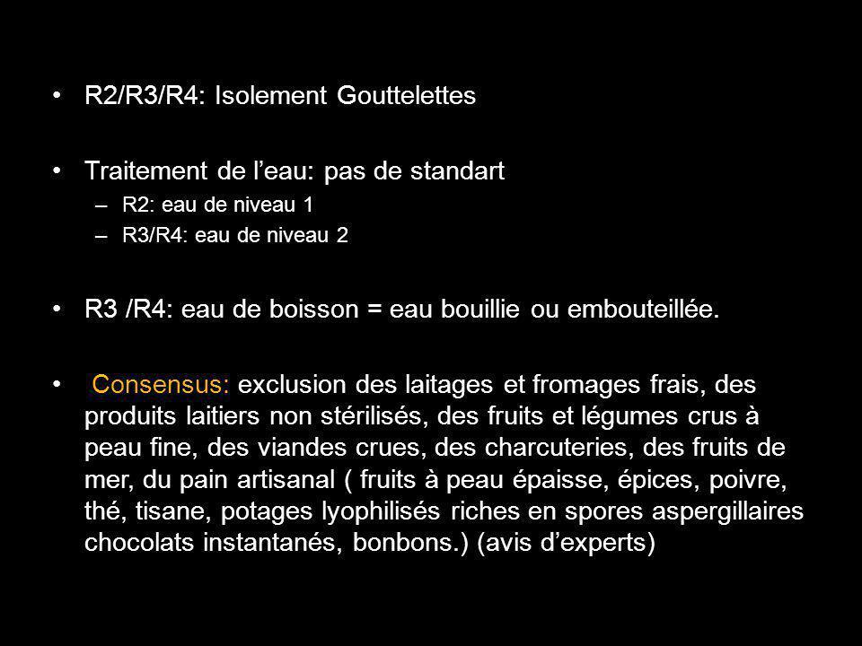 R2/R3/R4: Isolement Gouttelettes Traitement de leau: pas de standart –R2: eau de niveau 1 –R3/R4: eau de niveau 2 R3 /R4: eau de boisson = eau bouillie ou embouteillée.