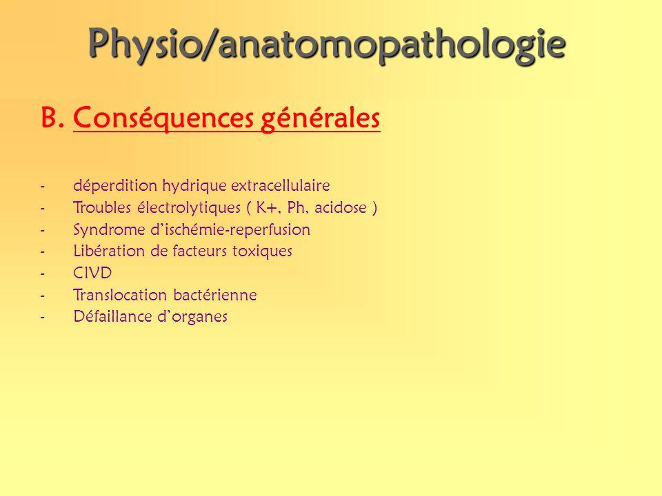 Physio/anatomopathologie A.Conséquences locales 1)Ischémie mésentérique aigue non gangréneuse Macro : pâle, spasmé ondulant, artères non battante Micr