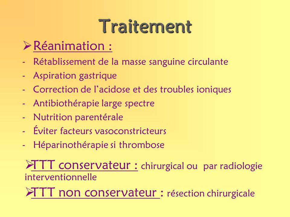 Traitement Réanimation : -Rétablissement de la masse sanguine circulante -Aspiration gastrique -Correction de lacidose et des troubles ioniques -Antib