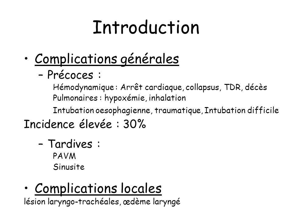 Oedème laryngé : incidence Fréquence : < 2% en cas de chirurgie programmée avec intubation de courte durée En réa, 2 à 16% ( IOT > 24 H) 75% des cas dans les 8h qui suit lextubation La plupart dans lheure