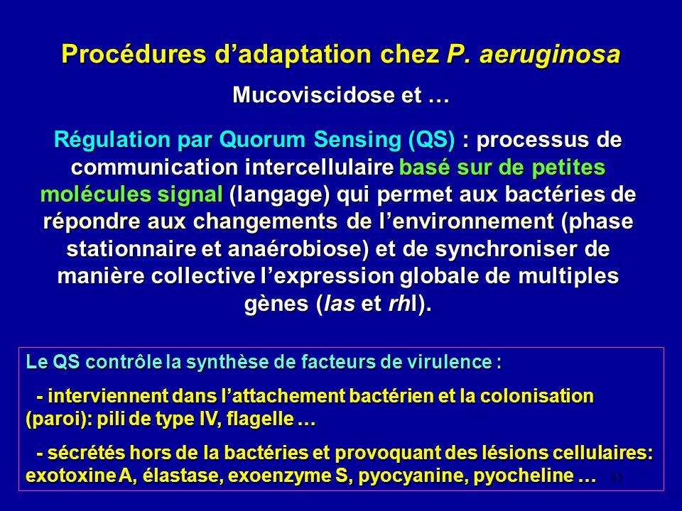 31 Procédures dadaptation chez P. aeruginosa Mucoviscidose et … Régulation par Quorum Sensing (QS) : processus de communication intercellulaire basé s