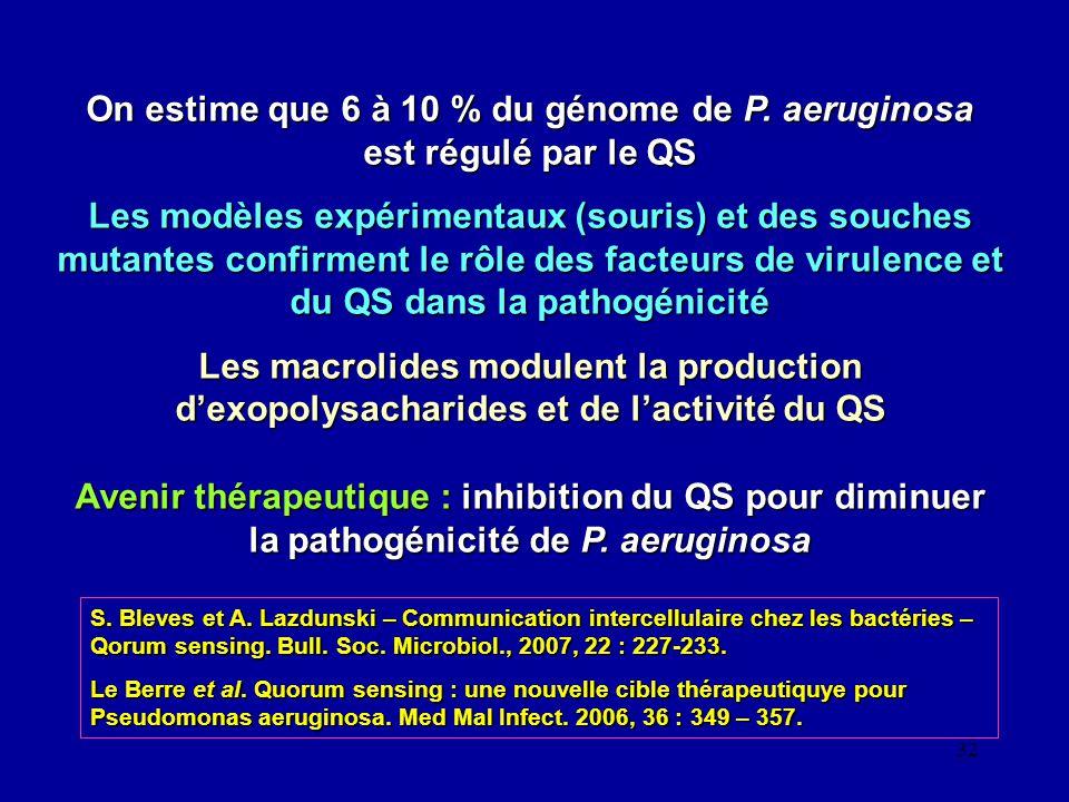 32 On estime que 6 à 10 % du génome de P. aeruginosa est régulé par le QS Les modèles expérimentaux (souris) et des souches mutantes confirment le rôl