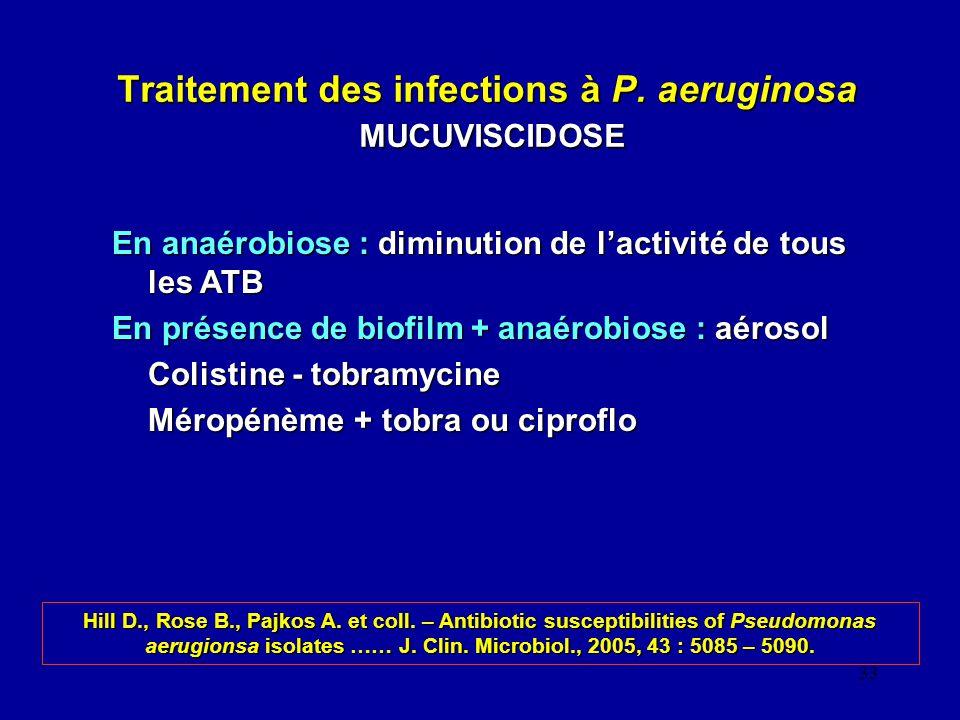 33 Traitement des infections à P. aeruginosa MUCUVISCIDOSE En anaérobiose : diminution de lactivité de tous les ATB En présence de biofilm + anaérobio