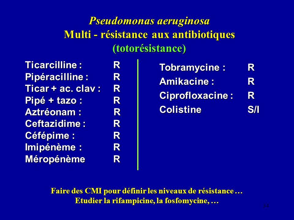 34 Pseudomonas aeruginosa Multi - résistance aux antibiotiques (totorésistance) Ticarcilline :R Pipéracilline :R Ticar + ac. clav :R Pipé + tazo :R Az