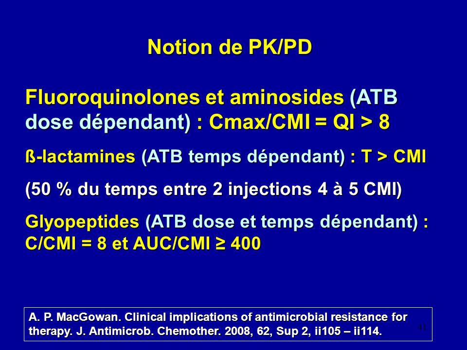 41 Notion de PK/PD Fluoroquinolones et aminosides (ATB dose dépendant) : Cmax/CMI = QI > 8 ß-lactamines (ATB temps dépendant) : T > CMI (50 % du temps
