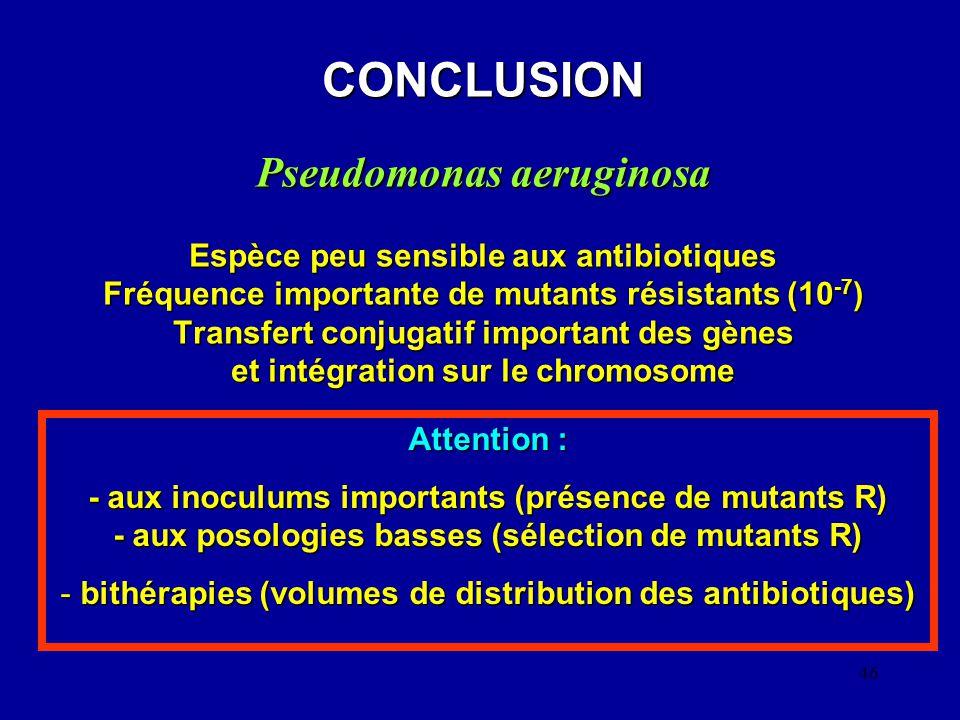46 CONCLUSION Pseudomonas aeruginosa Espèce peu sensible aux antibiotiques Fréquence importante de mutants résistants (10 -7 ) Transfert conjugatif im