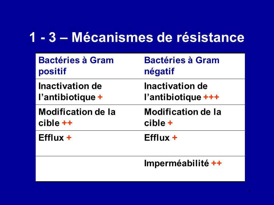 7 1 - 3 – Mécanismes de résistance Bactéries à Gram positif Bactéries à Gram négatif Inactivation de lantibiotique + Inactivation de lantibiotique +++