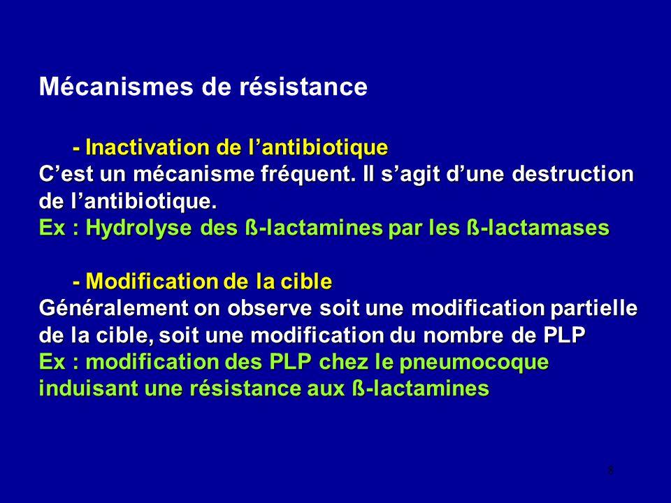 8 Mécanismes de résistance - Inactivation de lantibiotique Cest un mécanisme fréquent. Il sagit dune destruction de lantibiotique. Ex : Hydrolyse des