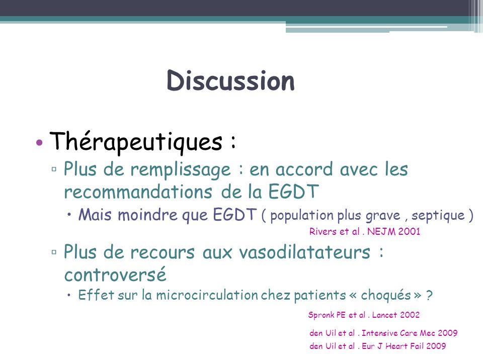 Discussion Thérapeutiques : Plus de remplissage : en accord avec les recommandations de la EGDT Mais moindre que EGDT ( population plus grave, septiqu