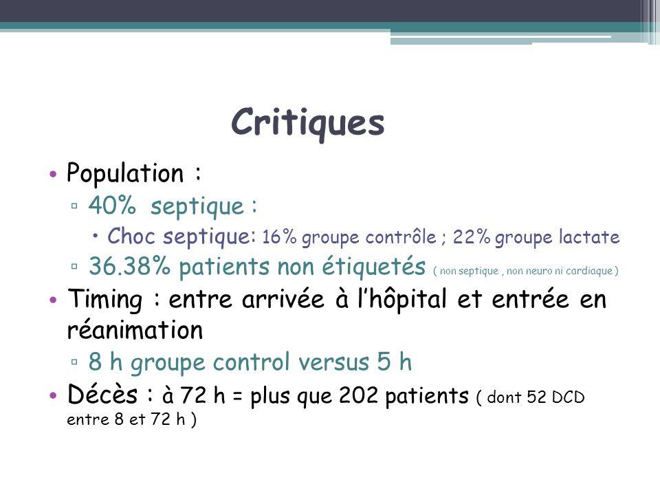 Critiques Population : 40% septique : Choc septique: 16% groupe contrôle ; 22% groupe lactate 36.38% patients non étiquetés ( non septique, non neuro